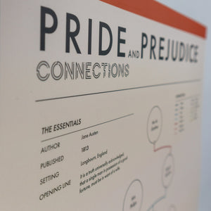 Pride and Prejudice: Connections