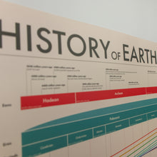 Load image into Gallery viewer, History of Earth