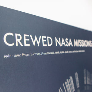 Crewed NASA Missions