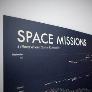 Space Missions: A History of Solar System Exploration