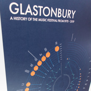 Glastonbury: A History of the Music Festival