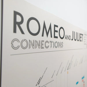 Romeo and Juliet: Connections