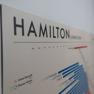Hamilton: Connections Poster