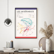 Load image into Gallery viewer, Les Miserables Connections Poster