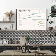 Load image into Gallery viewer, The Perfect Roast: Roast dinner Gantt Chart
