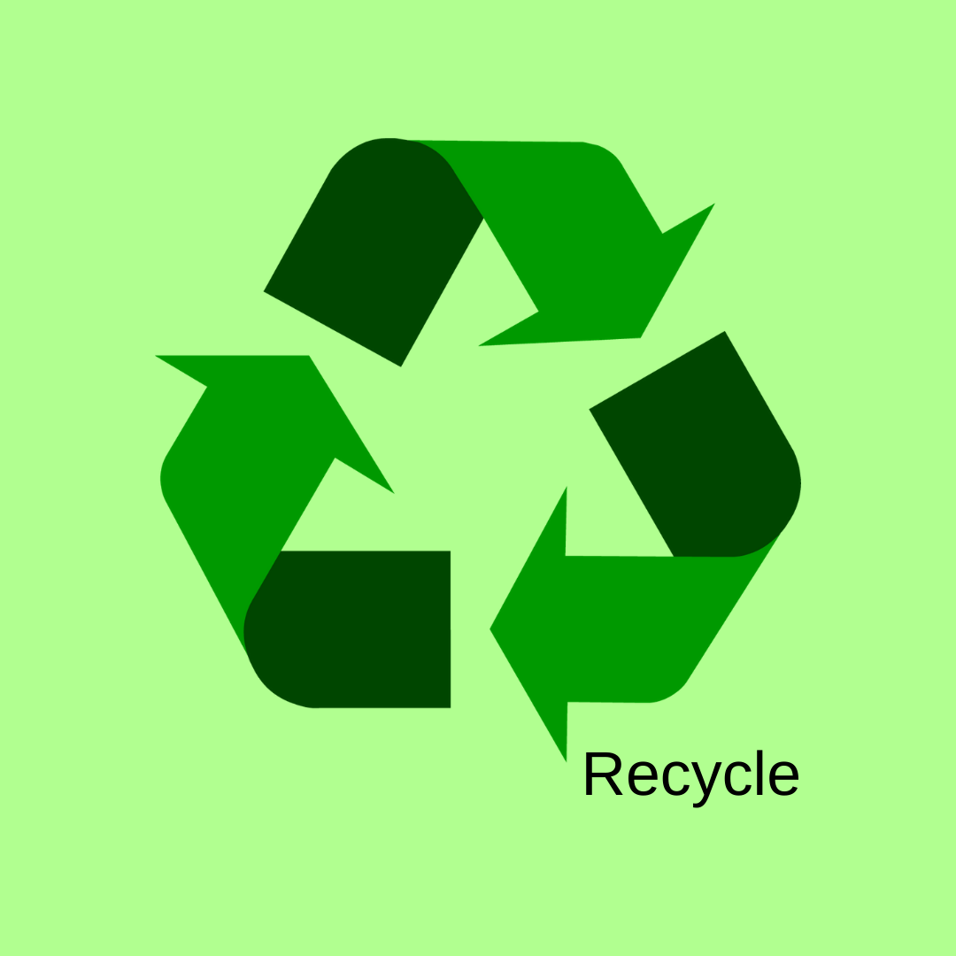 How to Use Green Packaging Effectively: Recycling Symbol