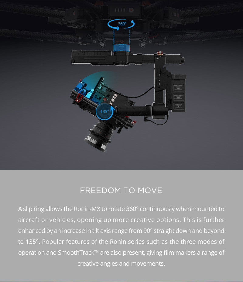 Ronin MX Freedom to Move