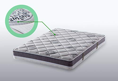 ISTIKBAL SLEEPist Dream Firm Mattress (Full)