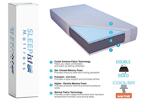 "ISTIKBAL SLEEPist Duo Dream Cooler Warmer 12"" Gel Memory Foam Mattress Medium Feel (Mattress Only) Bed Mattress in A Box (Twin) (Twin)"