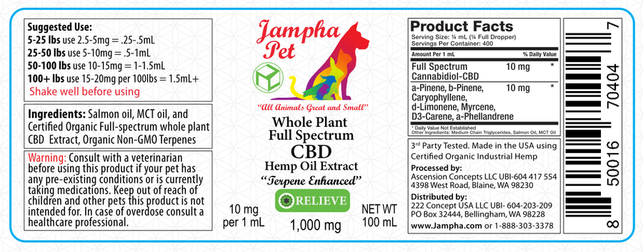 Pet Relieve 1000mg