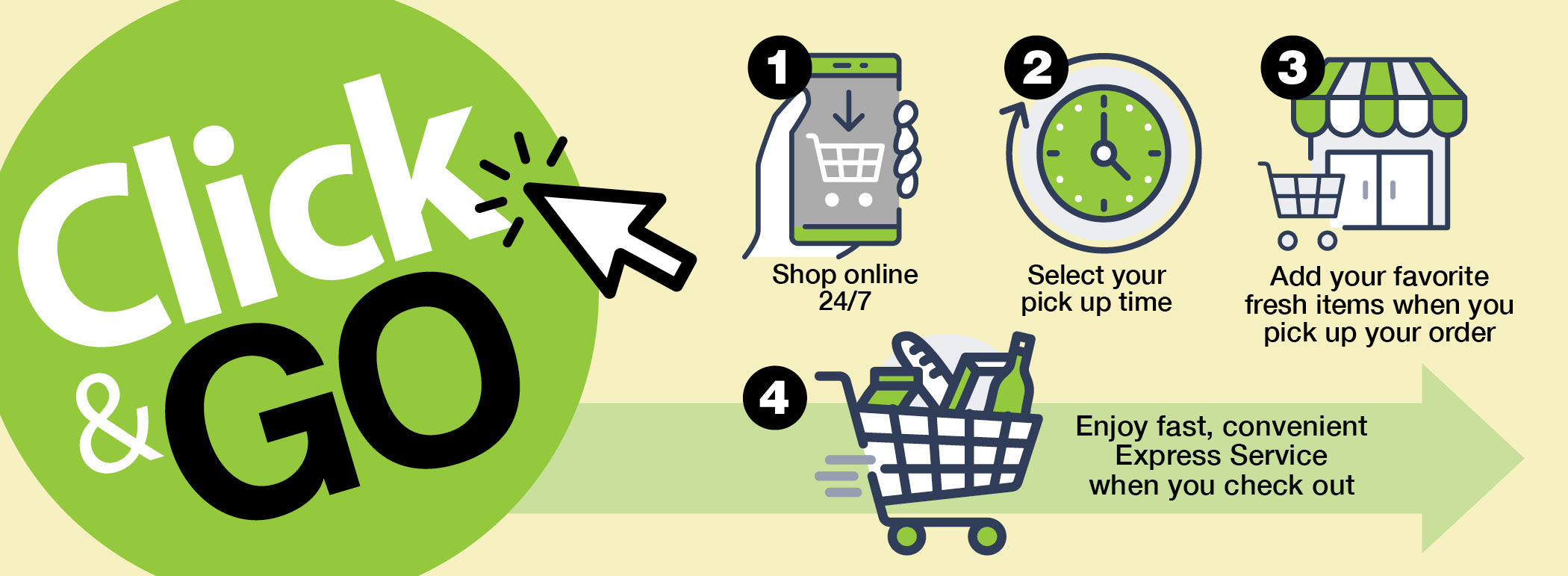 Shop online, select your pickup time, add your favorite fresh items when you pick up your order, and enjoy fast, convenient express service when you check out