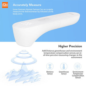 Xiaomi iHealth Infrared Thermometer with Built In Ultra Sensor