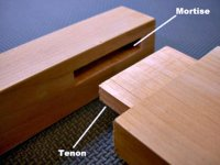 Mortis and Tenon Diagram