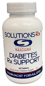 Diabetes Rx Support