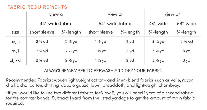 Beatrix fabric requirements chart