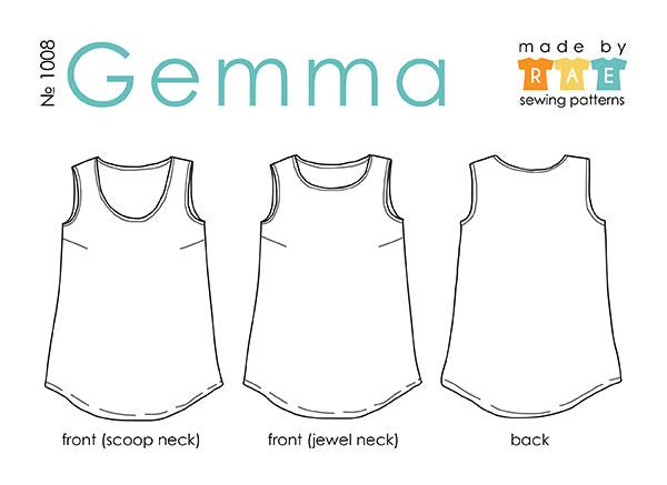 Gemma view diagrams