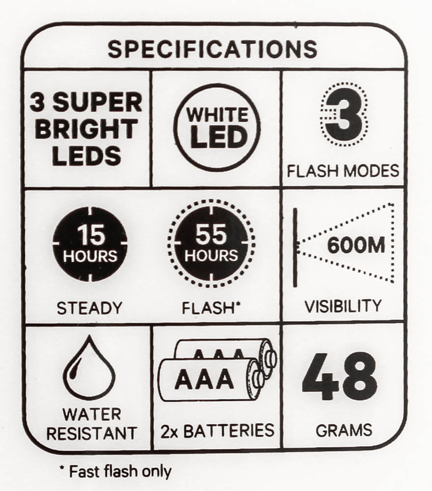 KNOG GEKKO 3 White LED Bike Headlight Black 3 Flash Modes 15 Lumens 600m Vis NEW