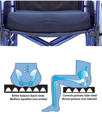 Seatrite Cushioned Rigidizer