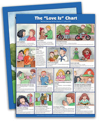 Love Is Chart