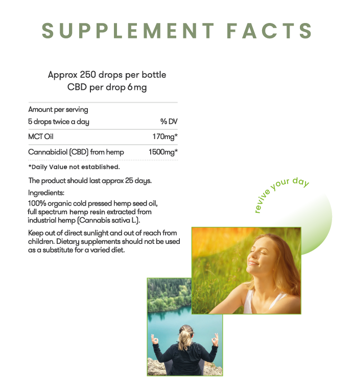 Revivo 1500mg Full Spectrum CBD Oil Supplement Facts