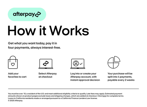 afterpay how to