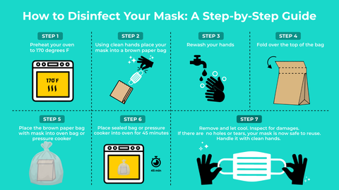 How to Clean and Care for Your Face Mask