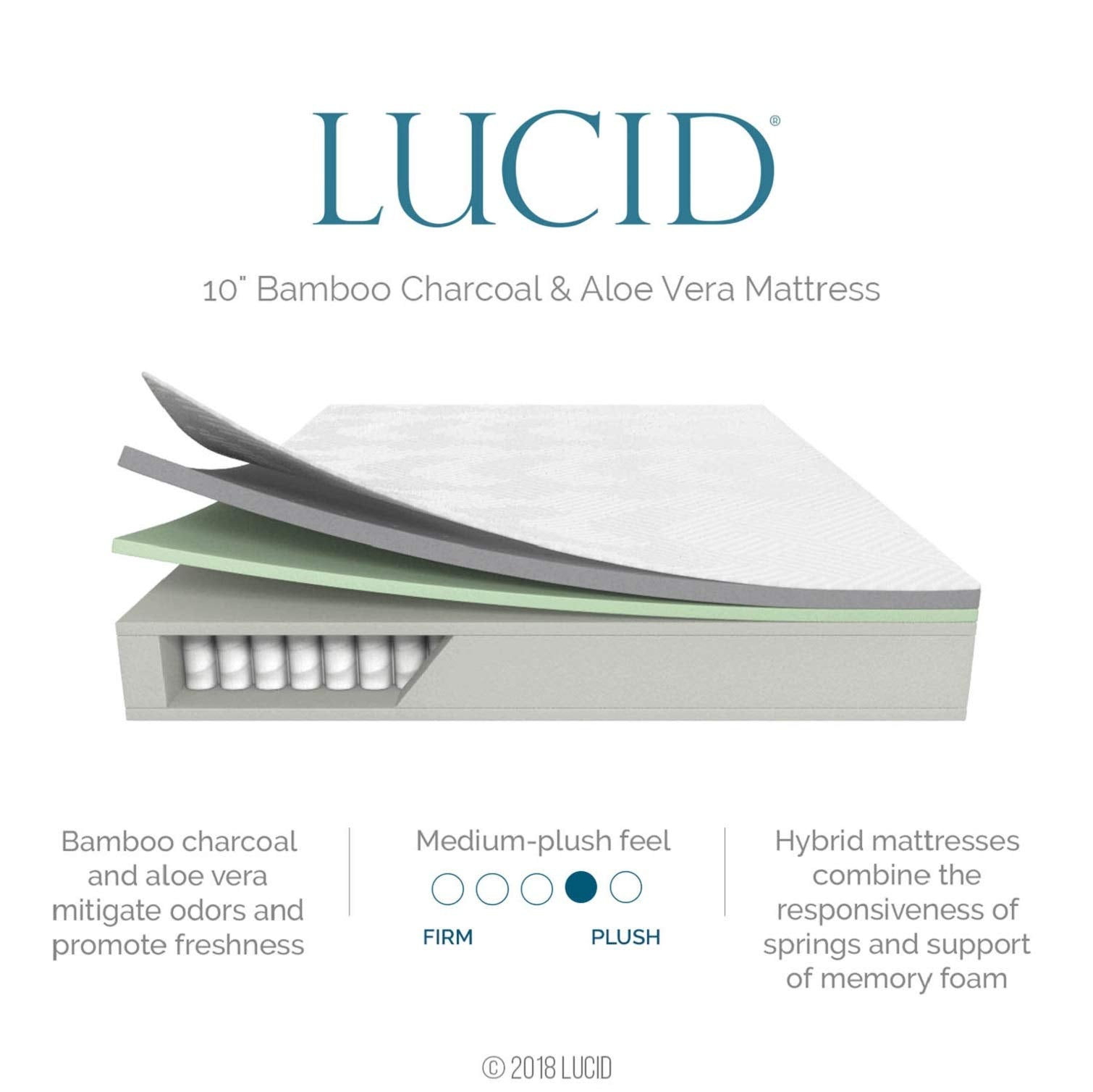 LUCID L300 Adjustable Bed Base with LUCID 10 Inch Memory Foam Hybrid Mattress - King