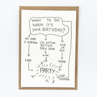 What To Do When It's Your Birthday