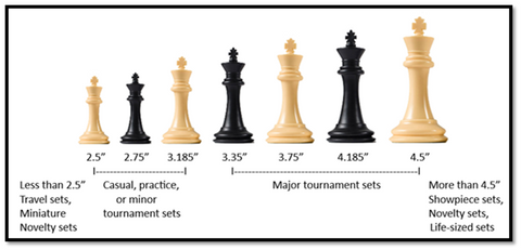 Choosing a right size of chess set with royalchessmall