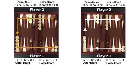 How To Play Backgammon Board Game & Guide For Beginners