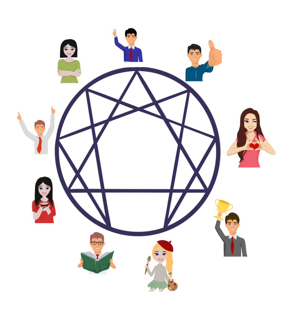 The nine personalities types described by the Enneagram test can be viewed as being separate entities.