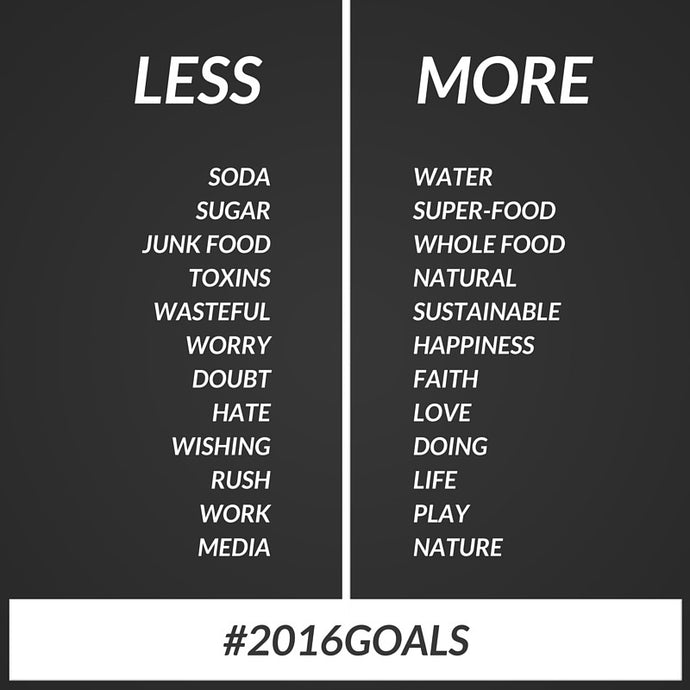 Resolve to be Happier & Healthier in 2016