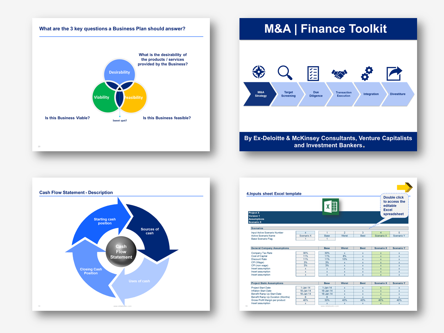 Financial Documents, Templates, Tools & Training | By ex