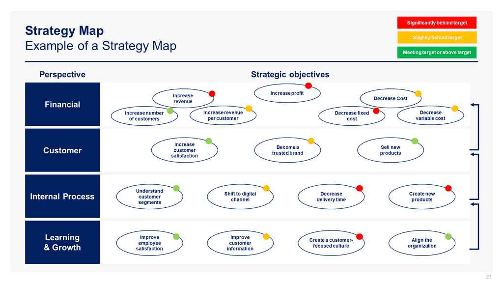Corporate & Business Strategy Toolkit: Frameworks, Tools & Templates-Slidebooks Consulting