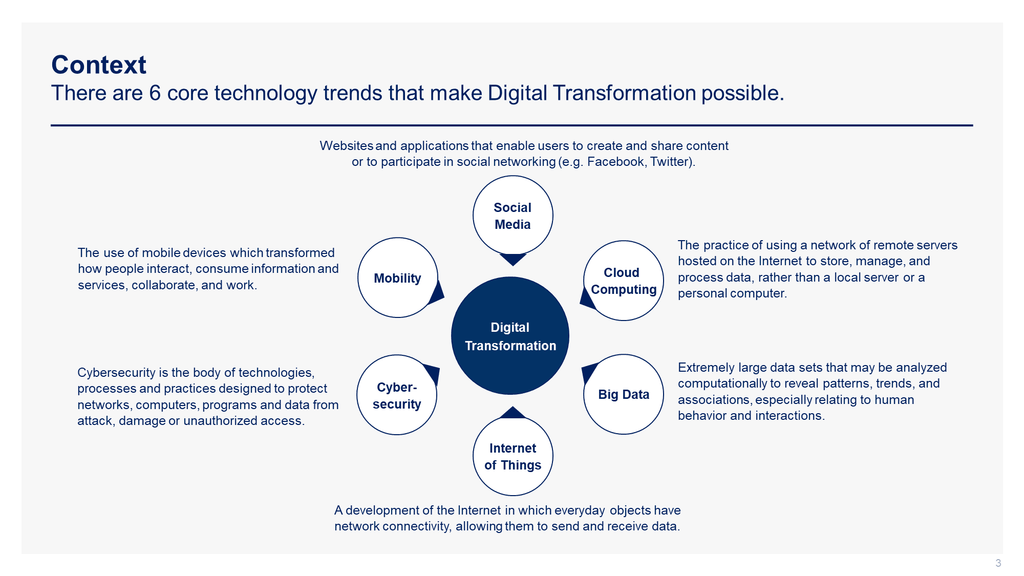 Digital Transformation Toolkit: Strategies, Frameworks & Templates-Slidebooks Consulting