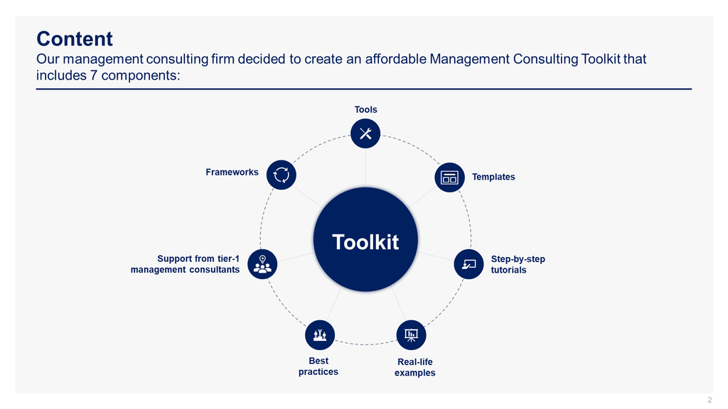 Management Consulting Toolkit: Frameworks, Tools & Templates-Slidebooks Consulting