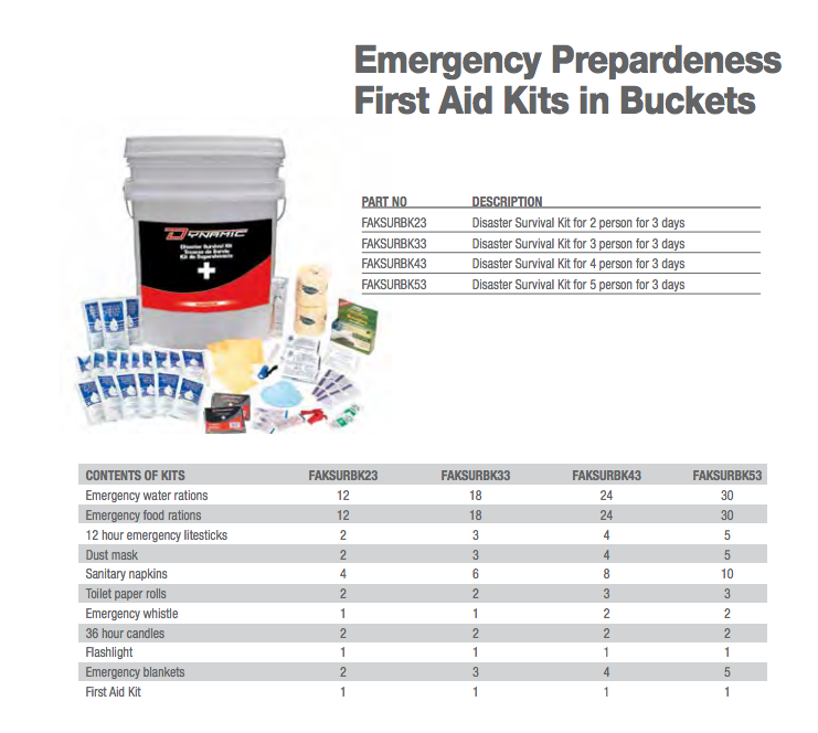 Pre-Packaged Emergency Preparedness Kit - Dynamic Rescue Systems - Dynamic Rescue - 1