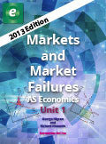 Competitive Markets - eBook