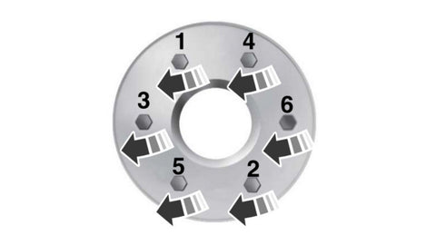 Ford F-150 Flat Tire Procedure: how to tighten the lug nuts on the spare tire.