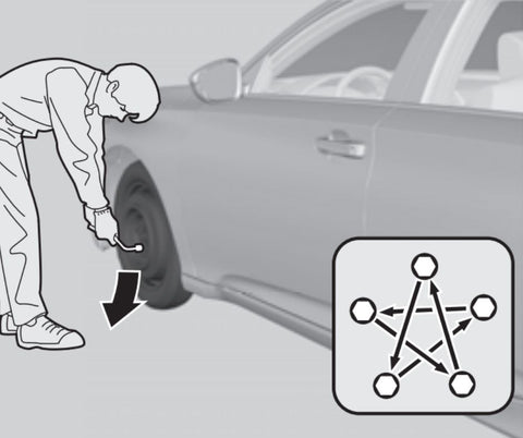 Lower the vehicle and remove the jack. Tighten the wheel nuts in the order indicated in the image. Go around, tightening the nuts, two to three times in this order. Wheel nut torque: 80 lbf∙ft (108 N∙m, 11 kgf∙m)