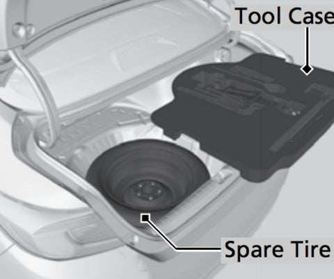 Honda Accord Flat Tire, Step 2 Take the tool case out of the trunk.