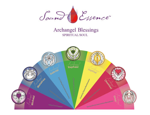 Archangel Blessings Color Fan Chart