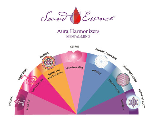 Aura Harmonizer Color Fan Chart