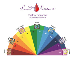 Chakra Balancer Color Fan Chart