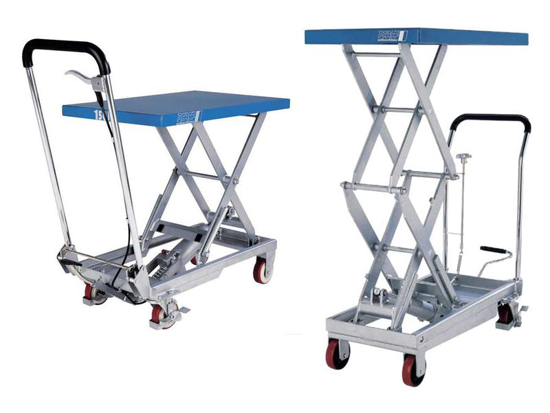 A Guide to Choosing a Mobile Scissor Lift Table