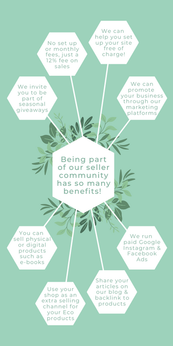 sell you eco products with ECO Marketplace