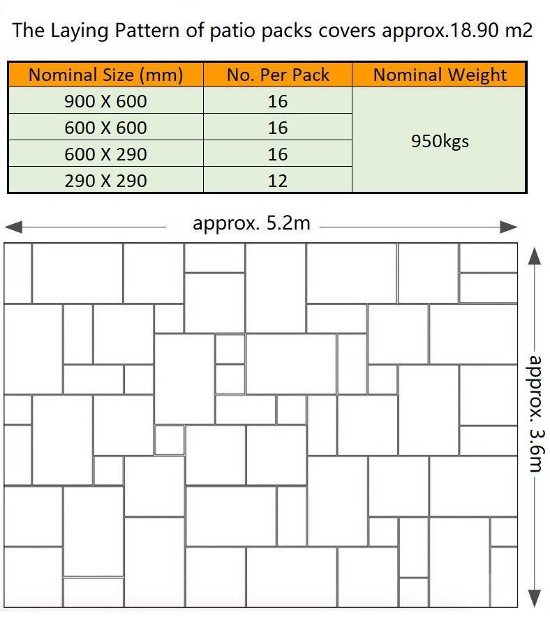 patio laying patterns 4 sizes guide