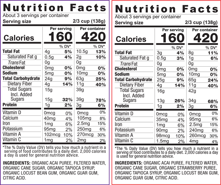 Sorbet Flavor Combo Box Nutritional Facts