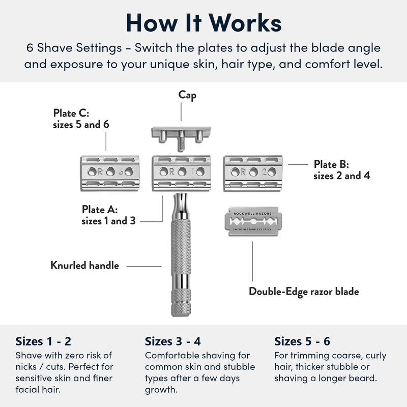 Rockwell 6C - Safety Razor Shave Kit