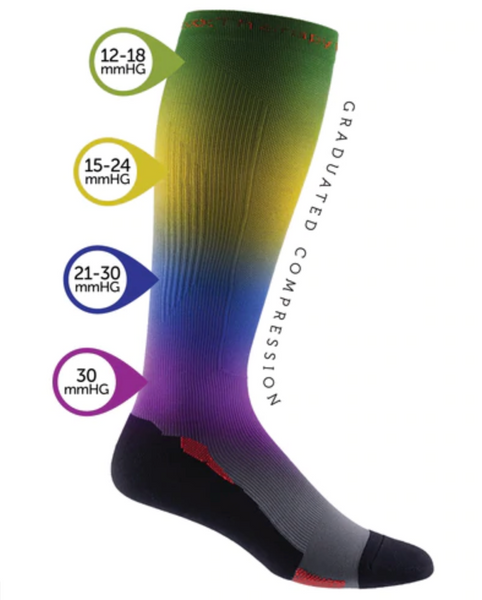 Voxx Life- Voxx Therapy Medical Compression Sock 20-30mmHG